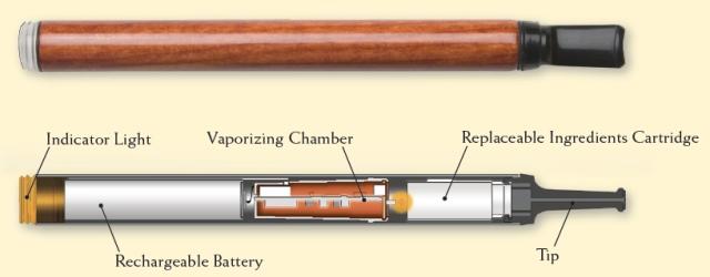 Partes de un cigarrillo electrónico